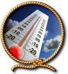Аренда яхт - требования к погодным условиям